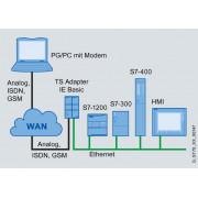 SIMATIC S7, TS Adapter IE Basic - 6ES7972-0EB00-0XA0